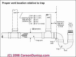 Bathtub Drain Trap Diagram by Piping Diagram For Kitchen Sink Basement Piping Diagram Oven