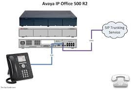 Avaya IP Office | The SIP Guide Compare Prices On Internet Sip Phone Online Shoppingbuy Low Cisco Cp7975g 8 Button Line Voip Color Lcd Touch Screen Faulttolerant Office Telephone Network Sip Through Iopower Wifi Vandal Resistant Prison Telephonessvoip With Volume Barrier Phones Voip Phone Also For Gates Homepage Alcatelphones Pap2t Adapter With Two Voice Ports Analog Voipdistri Shop Yealink Sipw56p Ip Dect Cordless Siemens C460ip Dect Converting Cp7960g To Part 1 Youtube Amazoncom Obihai Obi1032 Power Supply Up 12