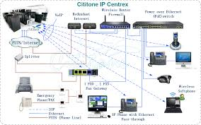 WebIP_CentrexOfficeDiagram - Cititone Managed Business Communications Pdf Manual For Panasonic Fax Machine Kxfp270 Adtran Configuring T38 Protocol Youtube Telstra Online Diagnostics Folds Test Goughs Tech Zone How To Configure Grandstream Ht701 Ata Work With A Telephone Systems Spectrum Global Communicationsspectrum Patent Us7903643 Method And Apparatus Determing Bandwidth Over Ip You Can Do It Heres Cisco Spa122 Router Voip Phone Adapter 2 Fxs Trunks It Works Citone Managed Business Communications Us7907708 Voice Fax Call Establishment In 17jpg
