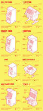 Mame Cabinet Plans Download by Classic Arcade Game Designs Illustrated As A Field Guide Cool