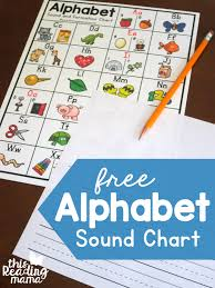 Alphabet Sounds Chart with Letter Formation This Reading Mama