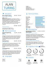 Resume Templates Sample Computer Science Staggering Engineering Fresher Format Doc Objective 1920