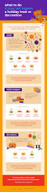 Poisoned Halloween Candy 2014 by Halloween Pet Safety Tips And Pet Costume Advice Animal Bliss
