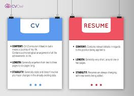 Difference Between CV And Resume #cv #resume | Resume Tips | Resume ... Cv Vs Resume Difference Definitions When To Use Which Samples Cover Letter Web Designer Uk Best Between And Cv Beautiful And Biodata Ppt Atclgrain Vs Writing Services In Bangalore Professional Primr Curriculum Vitae Tips Good Between 3 Main Resume Formats When The Should Be Used Whats Glints An Essay How Write A Perfect Write My For What Are Hard Skills Definition Examples Hard List Builders College A Millennial The Easiest Fctibunesrojos