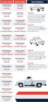 100 Truck Bed Sizes Size Comparison Chart Fresh New 2018 Toyota Tundra 4wd Sr5