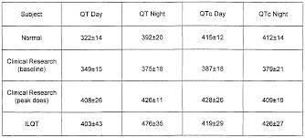rr interval normal range calculating qtc in afib can warfarin cause headaches