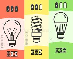 light bulb efficiency comparison chart infographic vector