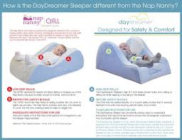 How The Daydreamer Sleeper Is Different From The Nap Nanny ... 10 Best High Chairs Of 2019 Boost Your Toddler 8 Onthego Booster Seats Expert Advice On Feeding Children Littles Really Good Looking That Are Also Safe And Baby Bargains 4in1 Total Clean Chair Fisherprice Target 9 Bouncers According To Reviewers The