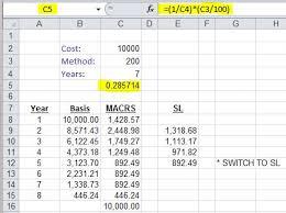 Furniture Fixtures and Equipment Depreciation Calculation