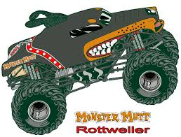 Monster Mutt Rotweiller - Page 2 Monster Mutt Dalmatian 164 New Look For Jam 2016 Youtube Behind The Scenes A Million Little Echoes Photos Peoria Illinois April 16 Truck By Brandonlee88 On Deviantart Heads To Dc I Like It Frantic 2009 Alburque Nm Freestyle Flickr Traxxas 110 Scale 2wd Replica Trucks 3602r Rottweiler Wiki Fandom Powered World Finals Xvii Competitors Announced Amazoncom Toys Games