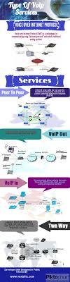 The 25+ Best Hosted Voip Ideas On Pinterest | Voip Solutions ... Cp860 Ip Conference Phone Hd Voice Conferencing Voip Verizon One Talk Vs Tmobile Unlimited Which One Is Better Phonedog Launches Ultrarugged Sonim Xp5 Life On In An Unlocked Android World Isnt As Painful Wireless Offers Free Phones When You Switch To Cis 471 Netflix Blames Lets Grace Street Tandem Hosted Systems Let Us Install Fiberor Well Shut Off Your Phone Service Hub For 199 Slashgear