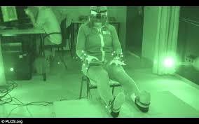 重拾童年记忆 大郎带你玩转东京汴梁城 beself cagliari exchange 研究发明模拟灵魂出窍 虚拟现实系统或降低对死亡的恐惧潘益兵的博客