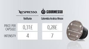 NespressoR Volluto Vs Gourmesso Colombia Arabica Mezzo