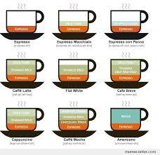 Espresso By Ben