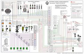 International 4300 Pre Trip Diagram - Wiring Diagram & Fuse Box • Dot Truck Inspection Forms Free How To Write A Powerful Resume Ford Diagram Data Wiring Diagrams Pre Trip Form Checklist Resume Examples Semi Wwwtopsimagescom Safety Custom Tractor Trailer Pre Trip Inspection Sheet Morenimpulsarco Cdl Engine Compartment Diy Enthusiasts And Post Maintenance Truck Driver Students Class B Stable Camera Similiar Keywords