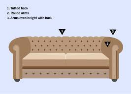 100 Couches Images Sofa Buying Guide Reviews By Wirecutter A New York Times Company