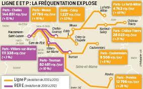 plus de deux milliards d euros pour moderniser la ligne p et le