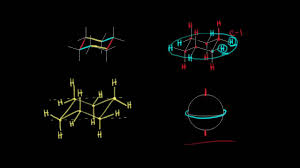 Cyclohexane Chair Conformation Flip drawing chair conformations organic chemistry khan academy