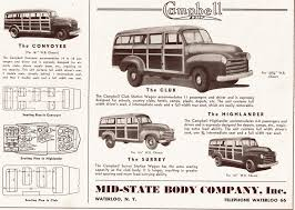Different Style Names For Chev Woodies By Campbell Mid State ... Cstruction Truck Names Satsavinenglish How To Learn English Street Vehicles Cars And Trucks For Kids Commercial Price Digests Learning And Sounds For Personalised Names Eddie Stobart Fridge Lorry 25cm Model Ast Express On Twitter Two Of The Four New Trucks We Have Recently Unbelievably Cool Car Nicknames You Never Thought Of A Different Style Names Chev Woodies By Campbell Mid State Traffic Recorder Instruction Manual Classifying Colors Children Street Vehicles American History First Pickup In America Cj Pony Parts
