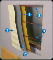 Insulated Window Curtain Liner by Insulating Curtains That Cut Heat Losses Through Windows By 50