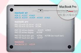 Macbook Pro 13 Case Forest Macbook Air Cover Nature Macbook Pro ... How To Change Macbook Screen Resolution Manually Ense Menubar Stats An Advanced Mac System Monitor With Use Dictation Commands Tell Your What Do Apple Support Fix Icon Toolbar Missing On Finder Menubar Desktop Macos To Remove Imessage On Pro Ask Find The Command Symbol In Os X 15 Of Best Menu Bar Extras For Macos Sierra The Security Tip Autohide Menu Bar El Capitan Icons From Mac Youtube Try Out New Touch Any Tip Rearrange And Remove Stock Icons What Apps Are Using Draing Battery A