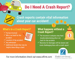 How To Get An Automobile Crash Report In Fort Worth Fort Worth Personal Injury Lawyer Car Accident Attorney In Truck Discusses Fatal Russian And Bus Crash Tx Todd R Durham Law Firm Wrongful Death Cleburne Maclean Law Firm Us Route 67 Tractor Trailer Bothell Wa 8884106938 Https Inrstate 20 Common Causes Of Dallas Semi Accidents How To Stay Safe Bailey Galyen Texas Books Reports Free Legal Guides Anderson Car Accident Attorney County Blog