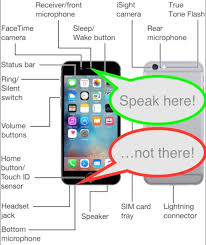 iOS Siri & Handsfree use the right microphone