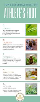 5 Essential Oils For Athlete s Foot Cure and Home Reme s