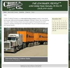 100 Intermodal Trucking Companies Chiefs Competitors Revenue And Employees Owler Company