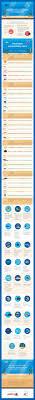 Spongebob Aquarium Decorations Canada by 70 Best Betta Fish Images On Pinterest Aquarium Ideas Aquarium