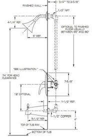Bathtub Drain Trap Diagram by Bathtub Plumbing Diagram Exploded Parts Kitchens U0026 Bath