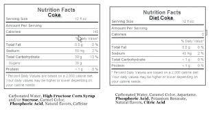 Diet Coke Nutrition Soda