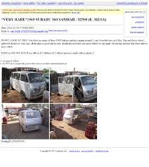 100 Phoenix Craigslist Cars And Trucks Fools Gold SCREENSHOT YOUR ADS The Something