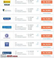 Home Insurance Quotes India Raipurnews