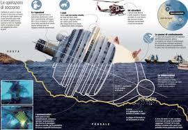 italian cruise ship sink best image cruise ship 2017