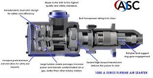 ingersoll rand air starter motor asc turbine asc air starter components