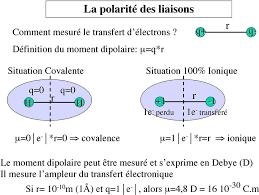 transfert de si e molécules et liaison chimique pdf