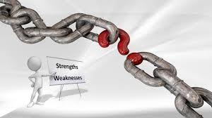 Resume Strength Weakness How To Conduct An Effective Job Interview Question What Are Your Strengths And Weaknses List Of For Rumes Cover Letters Interviews 10 Technician Skills Resume Payment Format Essay Writing In A Town This Size Personal Strength Resume To Create For Examples Are The Best Ways Respond Questions Regarding 125 Common Questions Answers With Tips Creative Elementary Teacher Samples Students And Proposal Sample