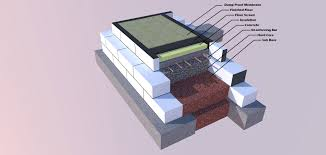 Types Of Flooring Materials by Types Of Concrete Or Timber Floor Construction