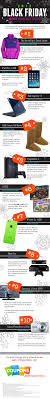 Most Wanted Collectibles Coupon Code / Tinatapas Coupons Gamestop Coupon Codes Ireland Vitamin World San Francisco Chase Ultimate Rewards Save 10 On Select Gift Card Redemptions 2018 Perfume Coupons Sale Prices Taco Bell Canada What Can You Use Gamestop Points For Cell Phone Store Free Yoshis Crafted World Coupon Code 50 Discount Promo Gamestop Raise Lamps Plus Promo Code Xbox Live Forever21promo Coupons 100 Workingdaily Update Latest Codes August2019 Get Off Digital Top Punto Medio Noticias Ps4 Store Canada