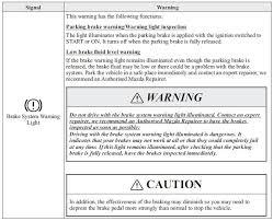 Mazda 2 If a Warning Light Turns or Flashes Warning
