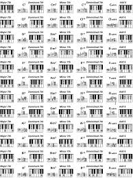 Empty Chairs At Empty Tables Chords by Printable Piano Keyboard Chord Chart Chord Chart And