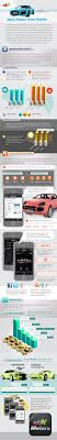 Ebay Motors Goes Mobile | Visual.ly De 317 Bsta Garbage Trucksbilderna P Pinterest Volvo 50 Best Ebay Cars For Sale In 2018 Used And Trucks On Pickup At Motors Video Dailymotion Racing Team Truck Btcc Jambox998 Flickr 1968 Chevy Hot Rod Van Build Network 2014 Freightliner Business Class M2 112 Flatbed For Motors Introduces Onestop Shop Auto Needs Dvetribe If You Want Leather Luxury Maybe This 1947 Dodge Power Wagon The Page 1969 Intertional Transtar 400 Harvester