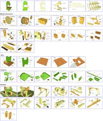 bandsaw plans sawmill plans diy free download tools for shaping