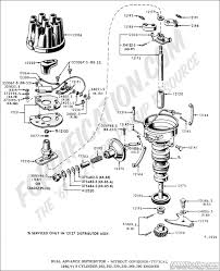 Ford Truck Technical Drawings And Schematics - Section I ... 6 Year Start 1966 Ford F100 Youtube Flashback F10039s Stock Items Page 1 And On Page 2 Also This F250 Deluxe Camper Special Ranger Truck Enthusiasts Forums Quick Change Photo Image Gallery Technical Drawings And Schematics Section B Brake Pickup Speed Shop Now Offers Parts For Your Ford F1 1967 4x4 Coil Springs Shock Absorbers 1969 Restoration Google Search Dream Truck Custom F600 For Sale In 32955 Motor Company Timeline Fordcom E Engine