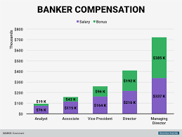 Entry Level Help Desk Jobs Salary by What Wall Street Bankers Make Business Insider
