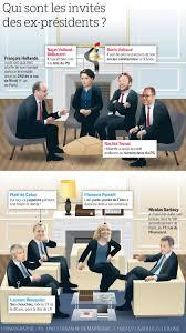 baise au bureau pour les deux ex présidents pas de retraite politique le parisien