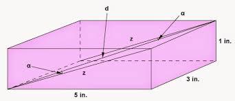 100 Rectangular Parallelepiped Math Principles Problems 17