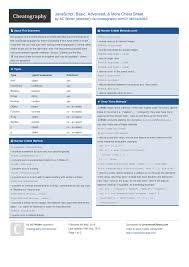 Javascript Math Ceil Floor by Javascript Basic Advanced U0026 More Cheat Sheet By Acwinter