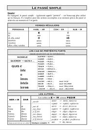si er conjugaison conjugaisons espagnoles